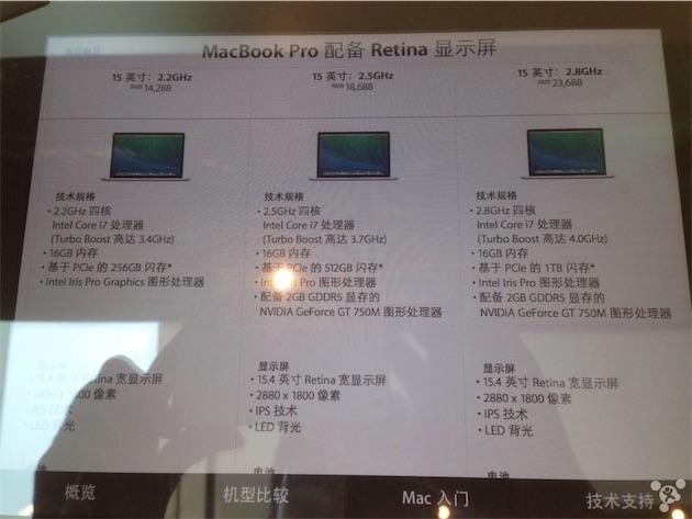 Comment Faire Une Capture Decran Sur Macbook Pro Retina