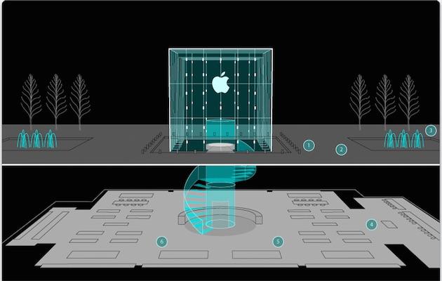 Anecdotes Sur La Naissance De L Apple Store De La 5e