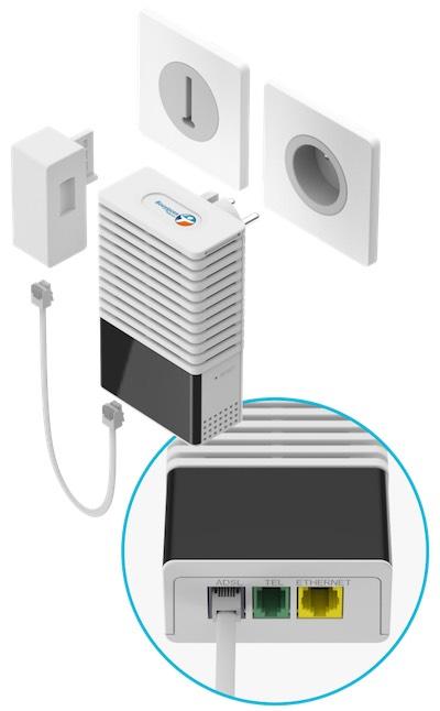 bouygues telecom une mini bbox pour les clients sans tv macgeneration. Black Bedroom Furniture Sets. Home Design Ideas