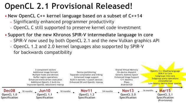 Khronos Group : Vulkan dans la voie de Metal et OpenCL en 2 1