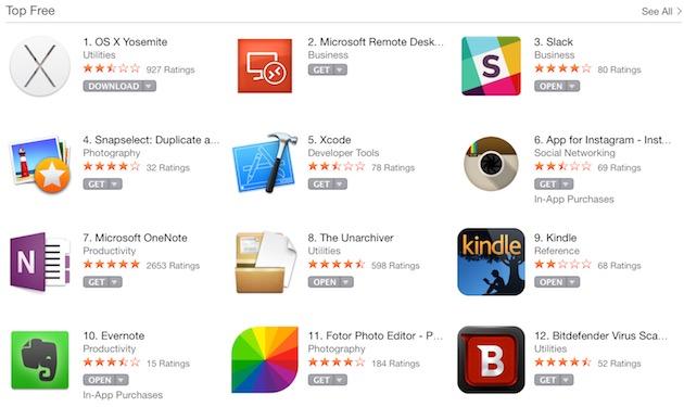 Dans le top 12 des applications gratuites, on trouve deux applications éditées par Apple. Microsoft fait aussi bien avec Remote Desktop et OneNote !