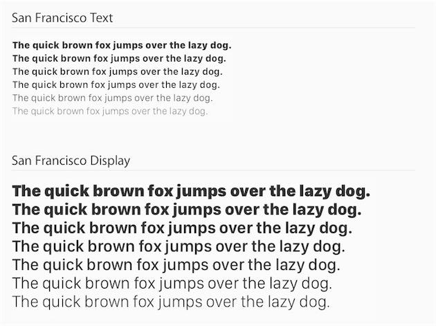 Comme Apple le montre très bien, San Francisco Display est plus adaptée à la grande taille des titres, alors que San Francisco Text est plus adaptée à la petite taille du contenu. La plupart des graisses (les «épaisseurs ») de San Francisco Text sont déclinées en italiques, plus utiles dans le texte que dans les titres.