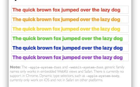 Safari permet aux sites d'utiliser la police du système