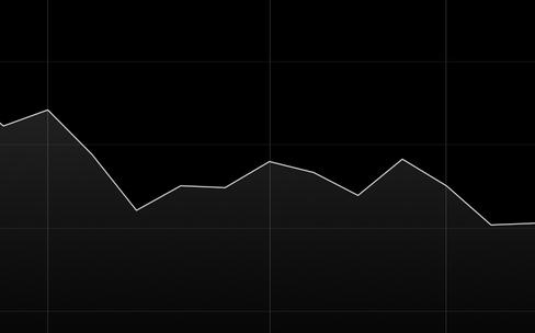 L'action d'Apple sous les 100 $ sur fond d'inquiétudes pour l'iPhone