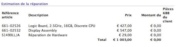 macOS Freeze récurrents hard reboot + kernel panic +