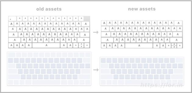 Le visualiseur de clavier de la 10.12.1 contient trois nouveaux arrangements sans touches de fonction.