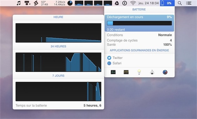 iStat Menus mesure le temps passé sur batterie. Lors de cet essai, le Mac a tenu environ 5h30 avant de s'éteindre.