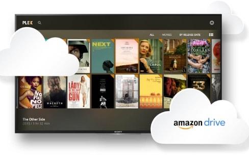 Plex Cloud ne fonctionne plus avec Amazon Drive