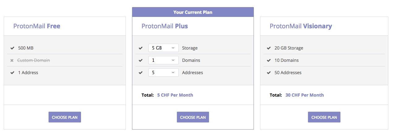 Les tarifs de ProtonMail, quand le service sera finalisé. Cliquer pour agrandir