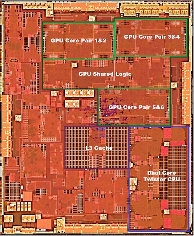 À l'intérieur de l'Apple A9, on trouve notamment les composants graphiques fournis par Imagination Technologies, ici encadrés en vert.