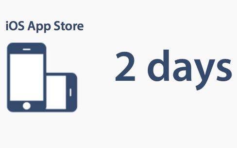 App Store : des délais de validation très courts