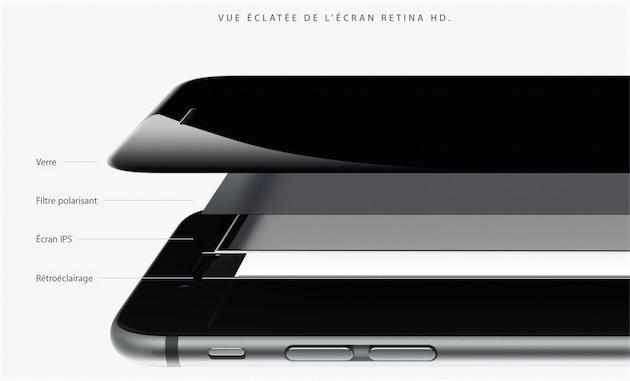 L'écran des iPhone 6 et 6s a beaucoup progressé sur le plan technique, pas celui de l'iPhoneSE.