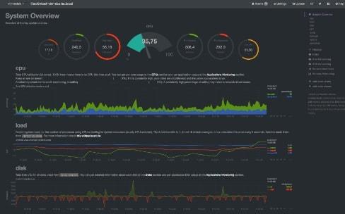 Netdata surveille aussi les Mac