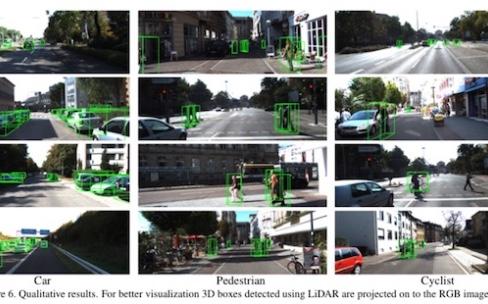 Apple publie des travaux sur la détection d'objets 3D, piétons ou cyclistes