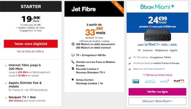 Abonnement internet : ADSL, câble ou fibre optique, que faut-il savoir avant de souscrire ?