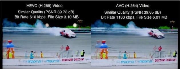À gauche: un fichier encodé en HEVC. À droite: un fichier encodé en H.264. À qualité égale, le premier pèse deux fois moins lourd que le second. Image Qualcomm.