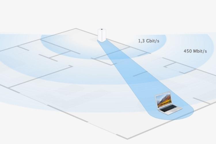 Wi-Fi: les routeurs tiers gagnent du terrain sur les box des opérateurs