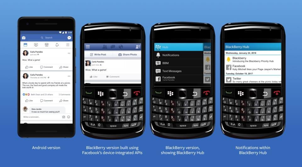 Données personnelles: Facebook a partagé vos données avec Apple, Microsoft et Samsung