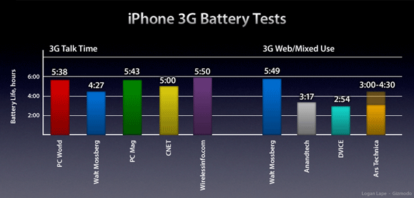 iphone-battery-080716-1