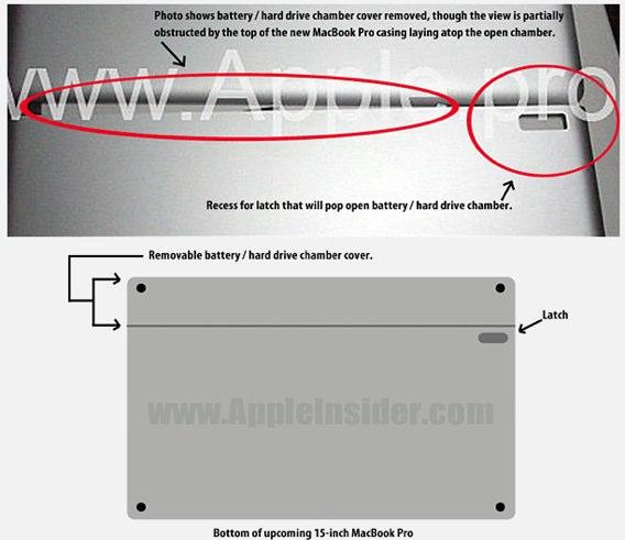 macbookpro15redite
