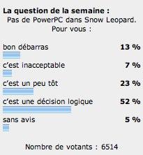 sondage%20snow%20leopard