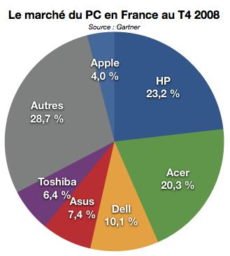 Mac%20en%20France%20T4_08