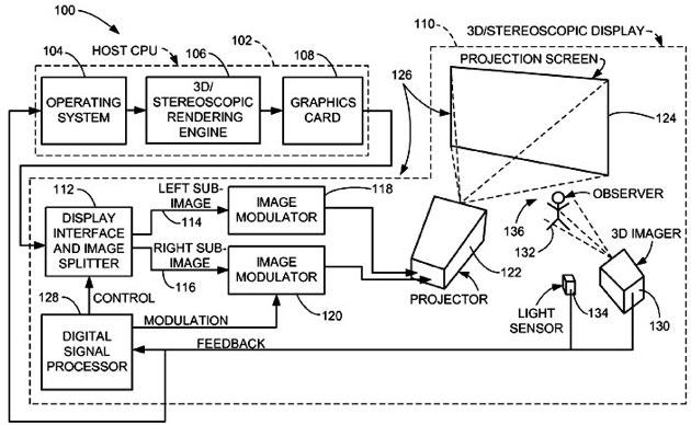 La technologie ... au 21° siecle. Patent-080320-1-20080320-165938
